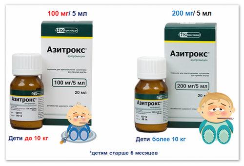 Форма выпуска препарата Азитрокс.