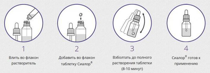 Инструкция по применению.